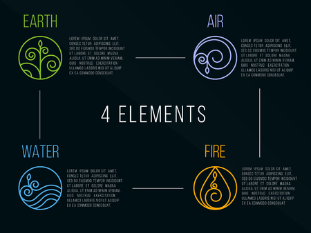 Nature 4 elements circle logo sign. Water, Fire, Earth, Air. on dark background. Иллюстрация
