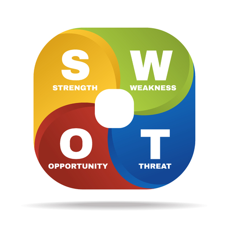 threat: SWOT (strength,strength,opportunities and threat ) diagram Vector illustration.