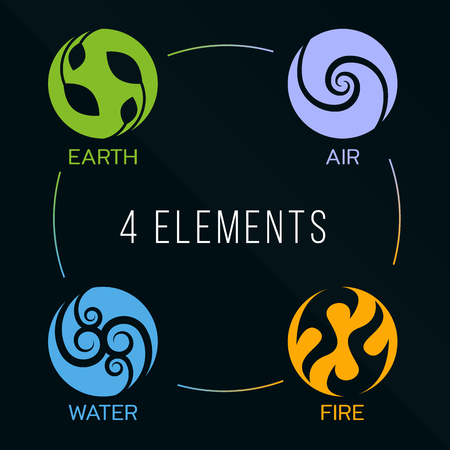 Nature 4 elements circle icon sign. Water, Fire, Earth, Air. on dark background.