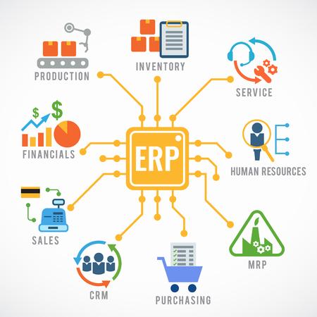 planowania zasobów przedsiębiorstwa (ERP) Moduł Budowa ikony przepływu sztuki vector design Ilustracje wektorowe
