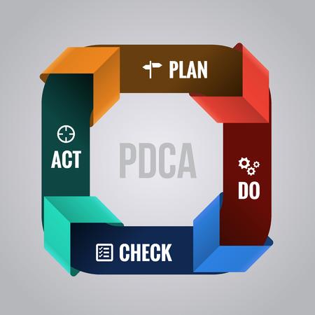 Pdca サイクル - サイクル ステップ ブロックと矢印ベクトル図で計画を行うチェック法。  イラスト・ベクター素材