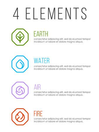 Natura 4 elementi in linea bordo astratto icona segno. Acqua, Fuoco, Terra, Aria. Disegno vettoriale
