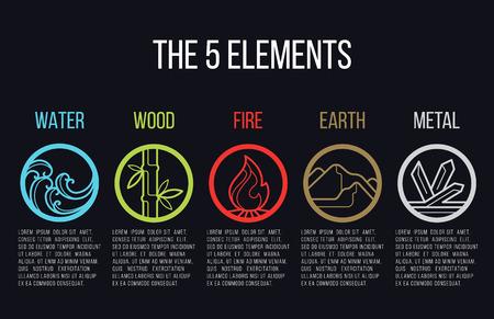 5 elementos de la naturaleza del icono del círculo línea de señal. Agua, Madera, Fuego, Tierra, Metal. sobre fondo oscuro.