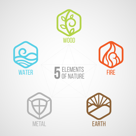5 elementi della natura Hexagon line icon sign. Acqua, Legno, Fuoco, Terra, Metallo. su sfondo scuro.