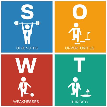 FODA (fuerza, fuerza, oportunidades y amenazas) con signo humano de negocios en diagrama de bloques Diseño de ilustración vectorial