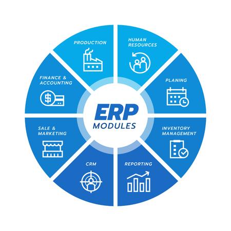 Ikona modułu planowania zasobów przedsiębiorstwa (ERP) Konstrukcja na niebieskim kole schematu przepływu grafiki wektorowej