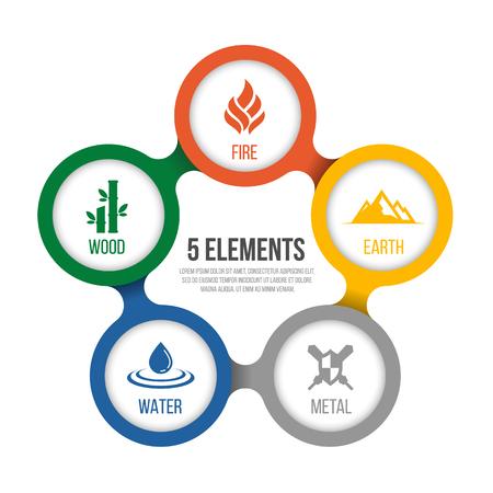 5 éléments de la nature du cycle avec signe de cercle. Eau, bois, feu, terre, métal. dans la conception de vecteur de diagramme diagramme Vecteurs