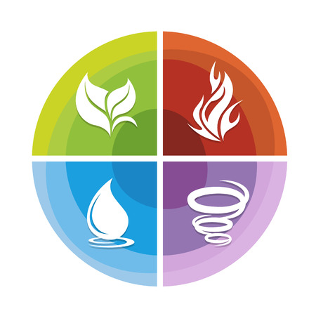 4 elements of nature icon in circle diagram chart