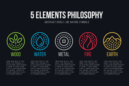 Fünf-Elemente-Philosophie-Kreislinie Boder und gestrichelte Linie Icon Set Vector Design