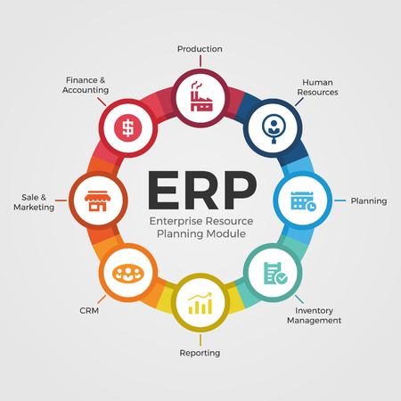 Modules de planification des ressources d'entreprise (ERP) avec diagramme en cercle et panneau de modules d'icônes