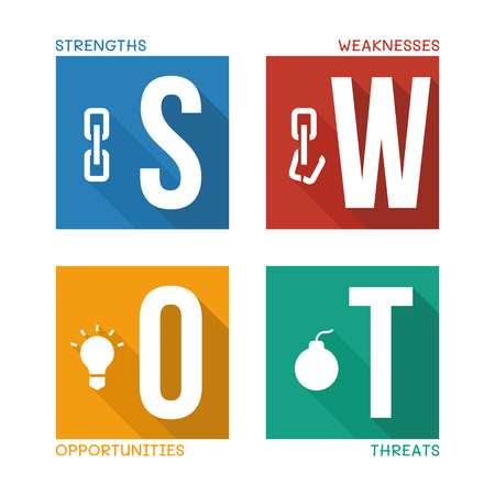 SWOT (strength, strength, opportunities and threats) with icon sign and text in block chart