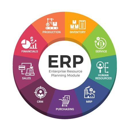 Les modules de planification des ressources d'entreprise (ERP) avec diagramme en cercle et modules d'icônes signent la conception vectorielle Vecteurs