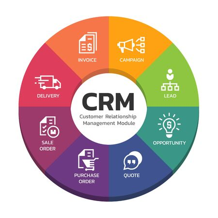 CRM Customer relationship management modules with circle diagram chart and icon sign