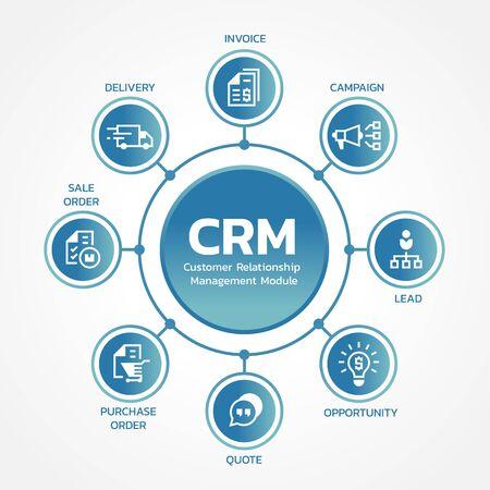 CRM Moduli di gestione delle relazioni con i clienti con diagramma del diagramma di collegamento della linea circolare e segno dell'icona