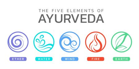 The Five elements of Ayurveda with ether water wind fire and earth circle icon sign design