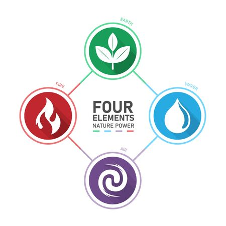 4 elements nature power chart diagram circle icon sign with earth water air and fire vector design Ilustração