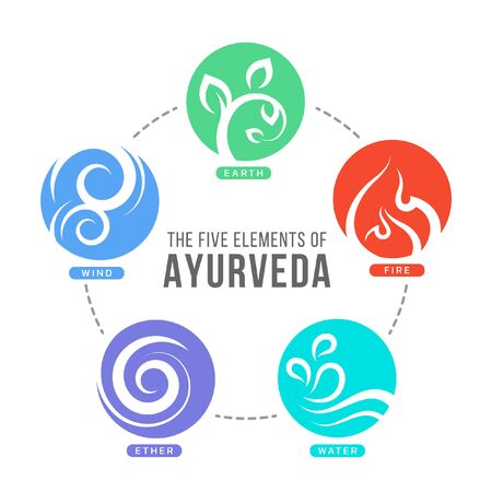 The Five elements of Ayurveda circle chart with ether water wind fire and earth circle icon sign Banco de Imagens - 131553718