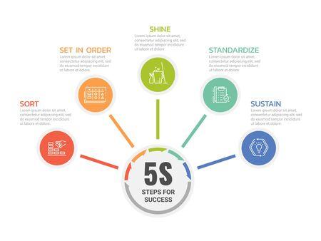 Les étapes 5S pour réussir avec le cercle d'icônes sont la conception de vecteur de diagramme de diagramme de rouleau