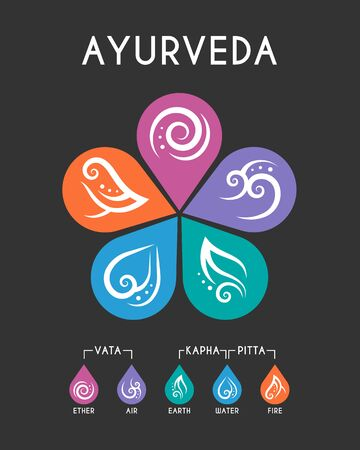 The Five elements of Ayurveda flower circle chart with ether, water, wind, fire and earth icon sign vector design
