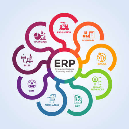 Enterprise resource planning (ERP) modules with circle diagram and icon 9 modules sign vector design 免版税图像 - 154791814