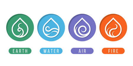 4 elements of nature symbols earth water air and fire with drow water border line art icon in circle sign vector design 矢量图像