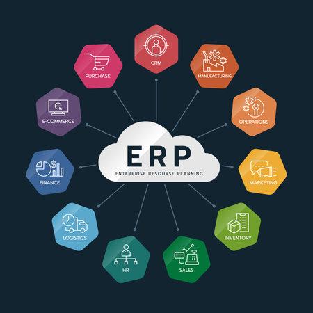 ERP Enterprise resource planning modules Vetores