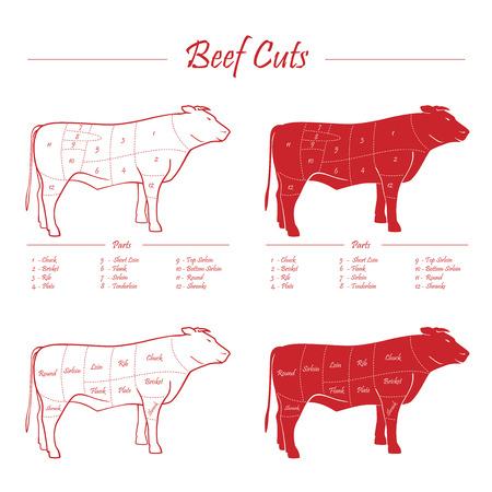 origen animal: Cortes de carne roja