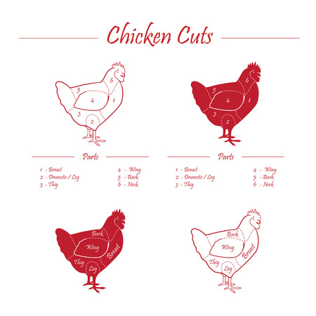 CHICKEN CUTS SHEME - red