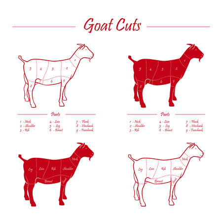 GOAT CUTS SHEME - blackboard