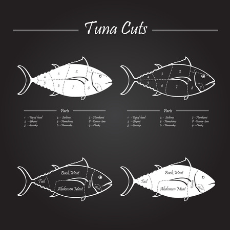fish steak: TUNA cuts - blackboard
