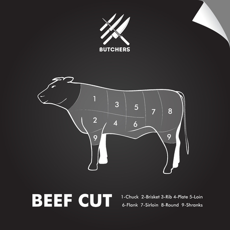 cut: Simply beef meat cutting diagram on blackboard sheet. Butchers sign poster.