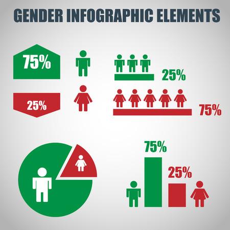 Set of gender infographic elements.