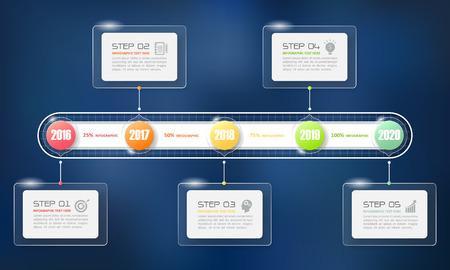 Design timeline infographic template  for business concept. Illustration