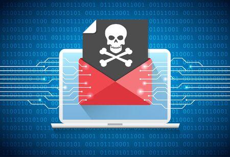 メールと頭蓋骨のフラット アイコンでのサイバー犯罪概念
