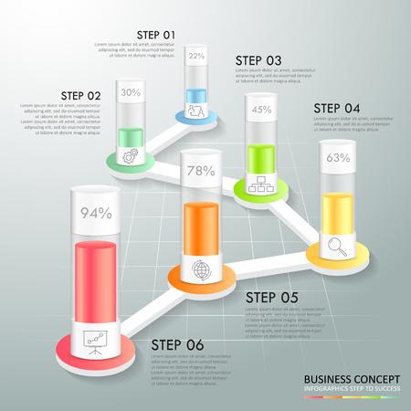 Modèle de conception 5 options