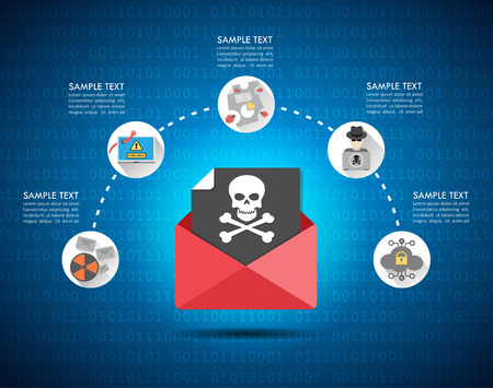 Cyber Crime Concept with Email and Skull Flat Icons Illustration