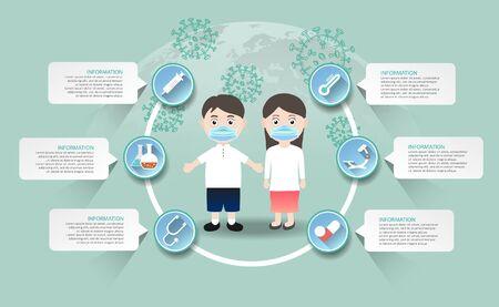 Illustrations concept of protect coronavirus COVID-19