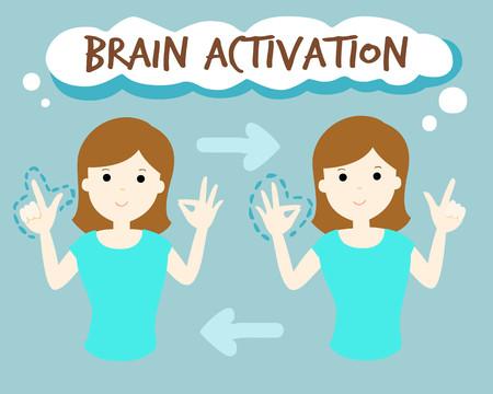 activation: brain activation by L finger vector illustration