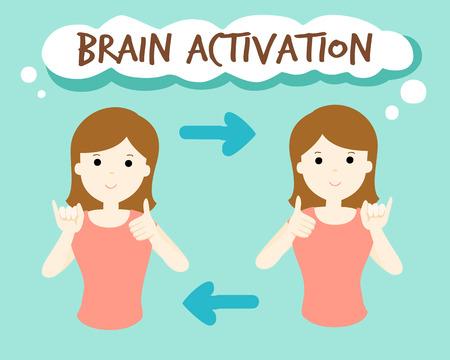 dedo meÑique: la activación del cerebro por el dedo ilustración vectorial ejercicio
