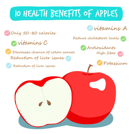 10 health benefits of apple vector illustration