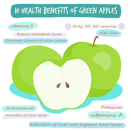 energize: 10 health benefits of green apple vector illustration