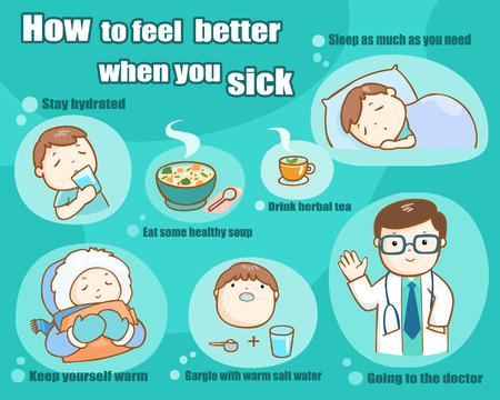 hospital germ: How to make yourself better when you sick illustration
