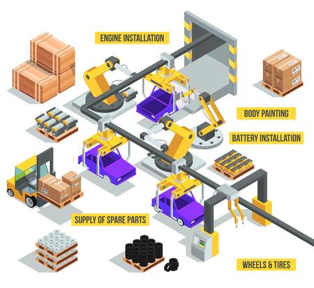 Przemysł motoryzacyjny. Fabryka z fazami produkcji automatycznej. Izometryczne ilustracje wektorowe