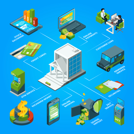 Flow of money in the bank. Armored atm, cards and customer services. Vector isometric infographic Illustration