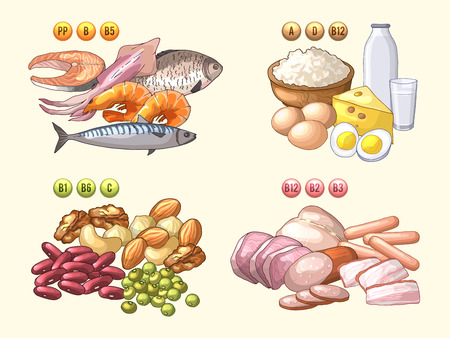 Groups of fresh products which contains different vitamins