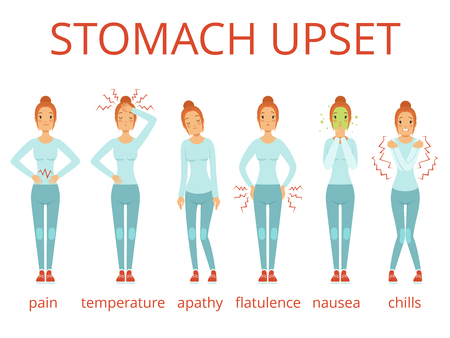 Different stages of food poisoning. Vector infographic