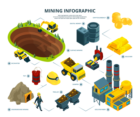 Logistic of mining industry. Info-graphic pictures illustration. Stock Illustratie
