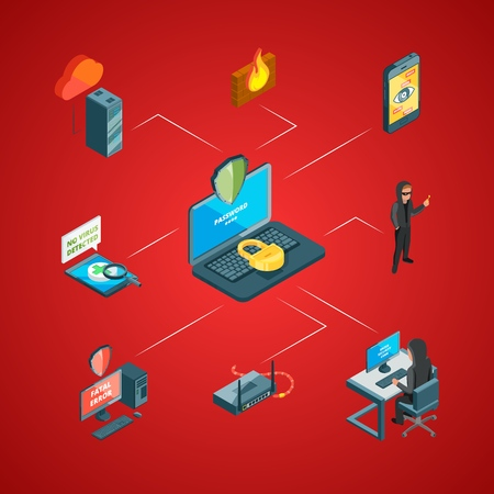 Vector isometric data and computer safety icons infographic concept illustration. Security technology protection, 3d server isometric