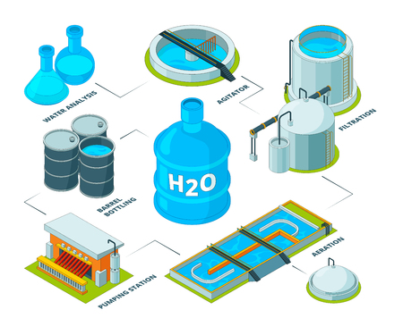 Water cleaning 3D. Aqua industrial chemical purification systems sewage plant reservoir tank for water recycling vector isometric. Purification system water, illustration of aqua cleaning Stock Photo