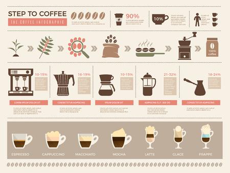 Infographie du café. Traiter les étapes du modèle vectoriel de tasses à café expresso de grains de machine de presse de production de café. Illustration d'une tasse de café, d'une infographie d'expresso, d'une boisson à la caféine